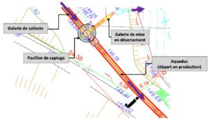 Figure 1 : Plan de principe (Source du Breuil – Vecteur Avre)